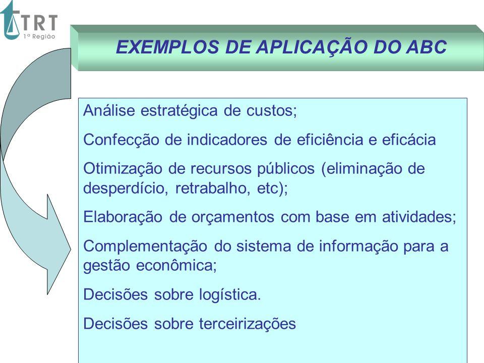 EXEMPLOS DE APLICAÇÃO DO ABC Análise estratégica de custos; Confecção de indicadores de eficiência e eficácia Otimização de recursos públicos (elimina