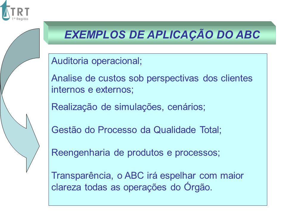 EXEMPLOS DE APLICAÇÃO DO ABC Auditoria operacional; Analise de custos sob perspectivas dos clientes internos e externos; Realização de simulações, cen
