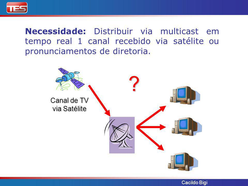Cacildo Bigi Videoconferências Solução TES proposta: Utilizar um Servidor Microsoft Windows com placa de captura Winnov e Windows Media Encoder.