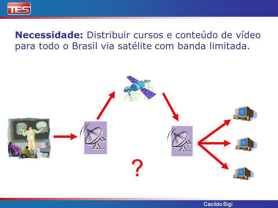 Cacildo Bigi Solução TES proposta: Utilizar um Vbrick VBXCast para codificar um sinal em formato MPEG4 com delay mínimo e transmiti-lo em multicast para economizar banda.