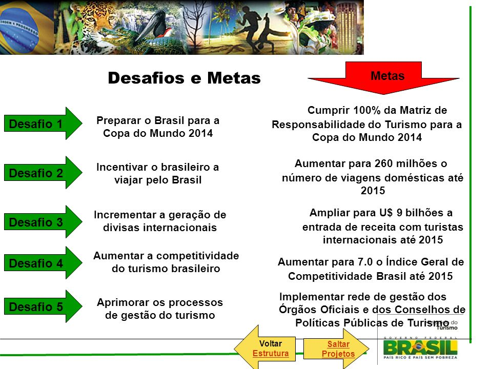 Cumprir 100% da Matriz de Responsabilidade do Turismo para a Copa do Mundo 2014 Desafios e Metas Desafio 1 Metas Preparar o Brasil para a Copa do Mund