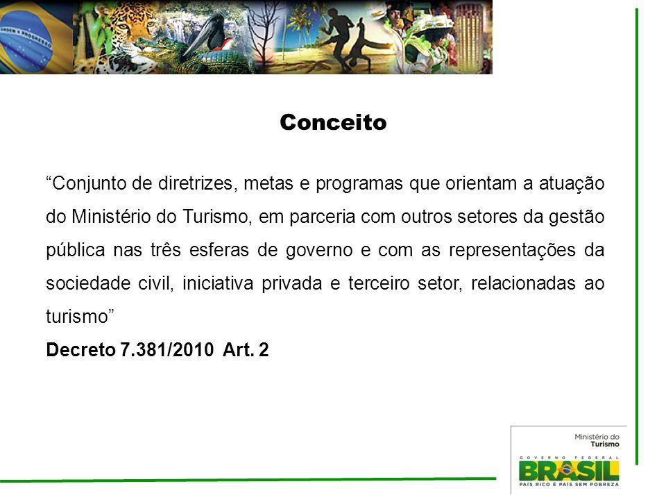 Projetos Plano Aquarela - Marketing Turístico Internacional do Brasil Internacionalização das empresas turísticas brasileiras Desafio 3 – Incrementar a geração de divisas internacionais