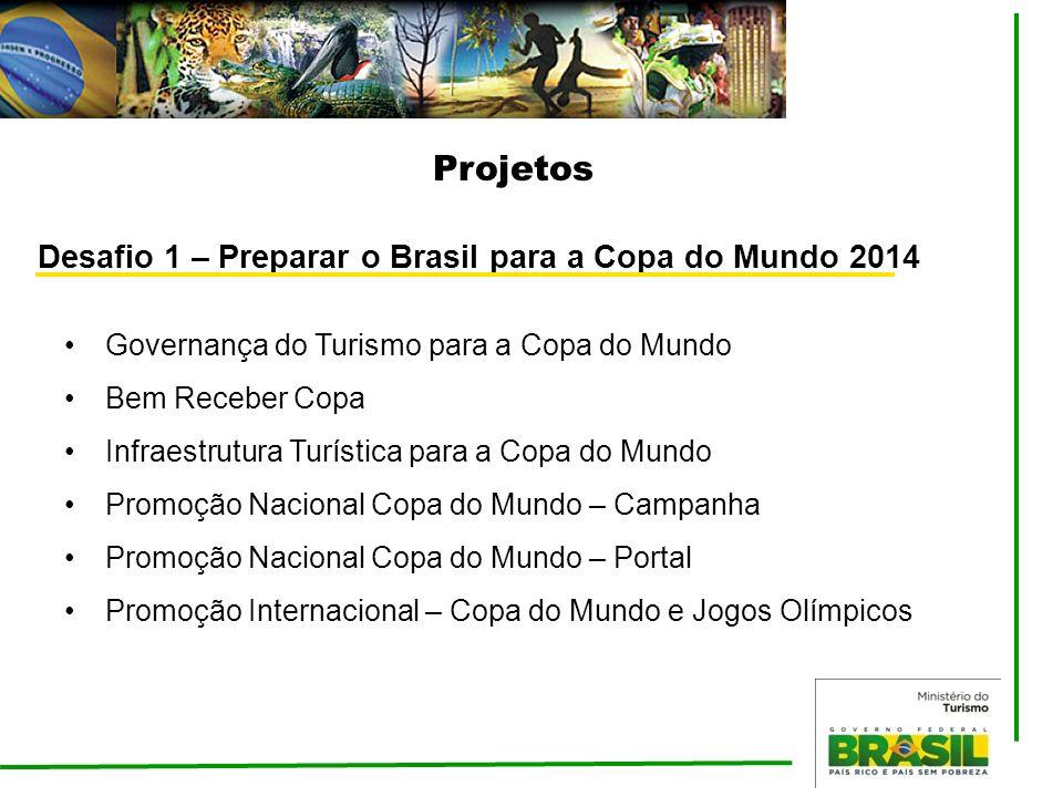 Governança do Turismo para a Copa do Mundo Bem Receber Copa Infraestrutura Turística para a Copa do Mundo Promoção Nacional Copa do Mundo – Campanha P
