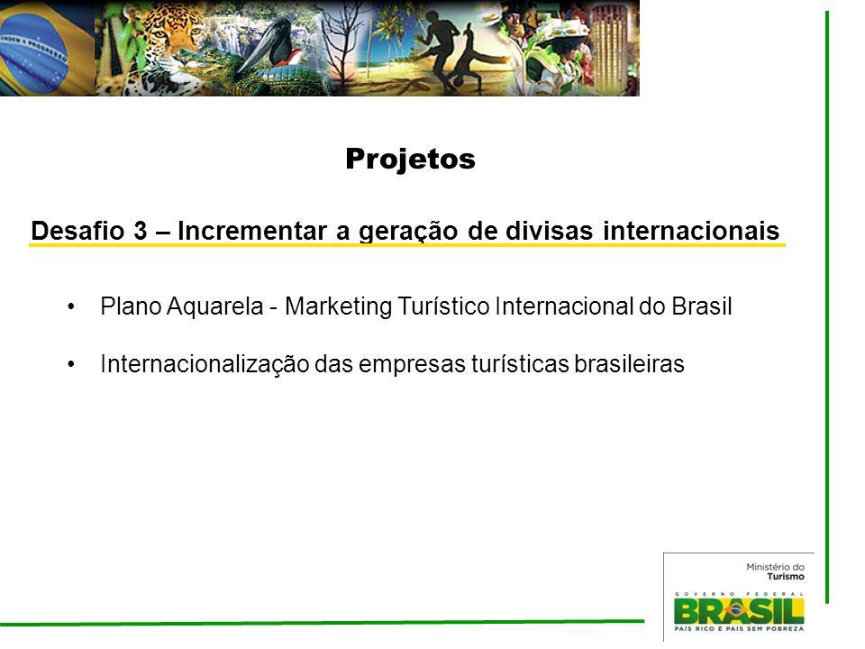 Projetos Plano Aquarela - Marketing Turístico Internacional do Brasil Internacionalização das empresas turísticas brasileiras Desafio 3 – Incrementar