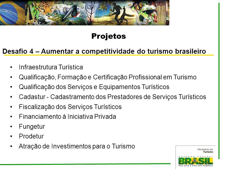 Projetos Infraestrutura Turística Qualificação, Formação e Certificação Profissional em Turismo Qualificação dos Serviços e Equipamentos Turísticos Ca