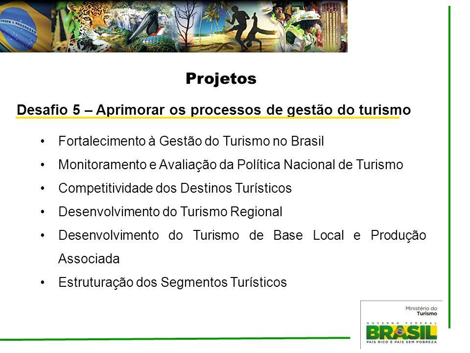 Projetos Fortalecimento à Gestão do Turismo no Brasil Monitoramento e Avaliação da Política Nacional de Turismo Competitividade dos Destinos Turístico