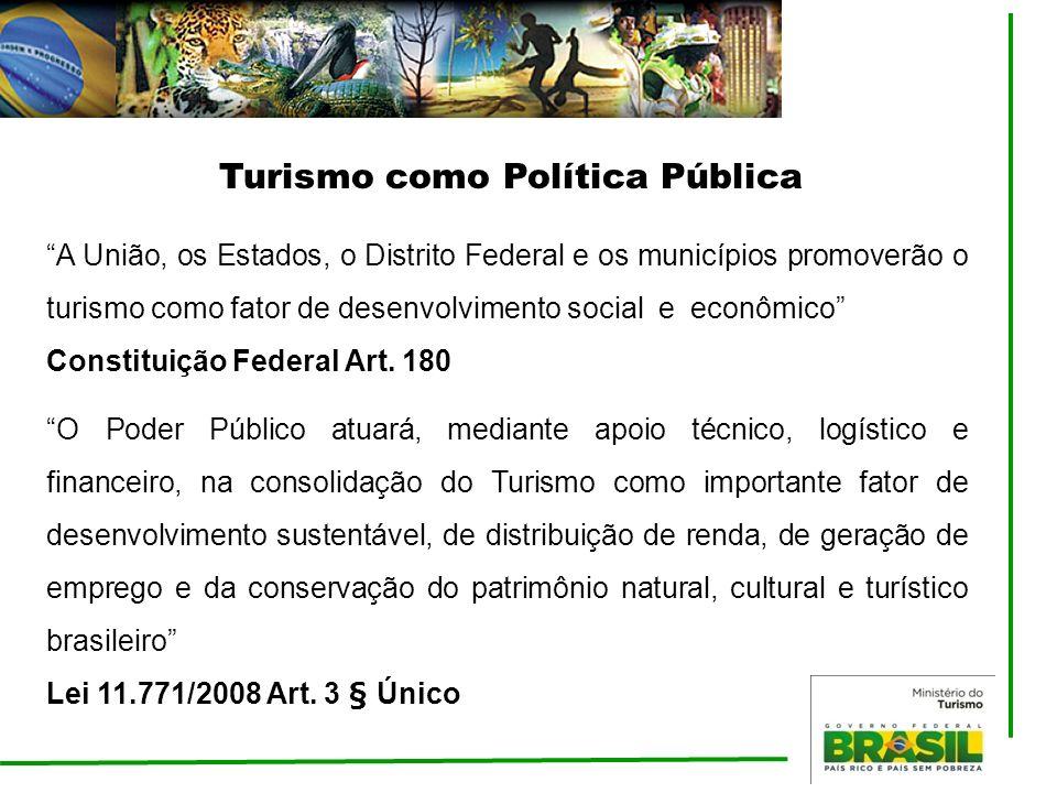 Turismo como Política Pública A União, os Estados, o Distrito Federal e os municípios promoverão o turismo como fator de desenvolvimento social e econ