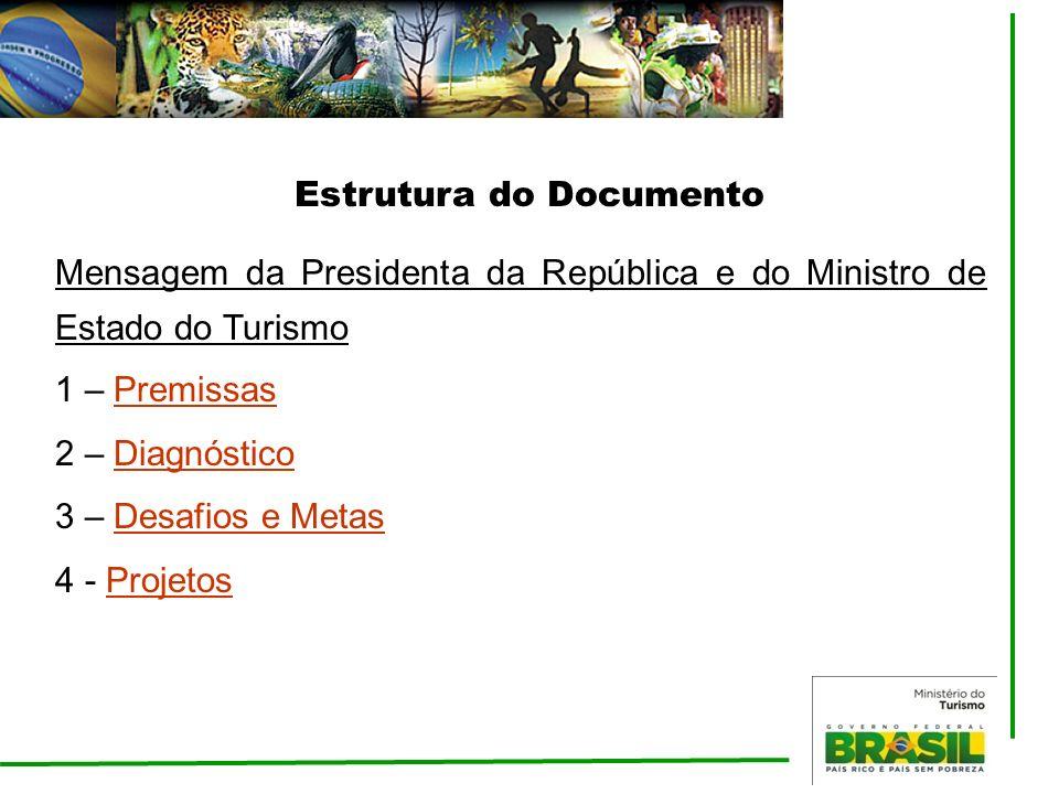Estrutura do Documento Mensagem da Presidenta da República e do Ministro de Estado do Turismo 1 – PremissasPremissas 2 – DiagnósticoDiagnóstico 3 – De