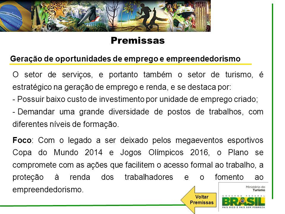 Geração de oportunidades de emprego e empreendedorismo O setor de serviços, e portanto também o setor de turismo, é estratégico na geração de emprego