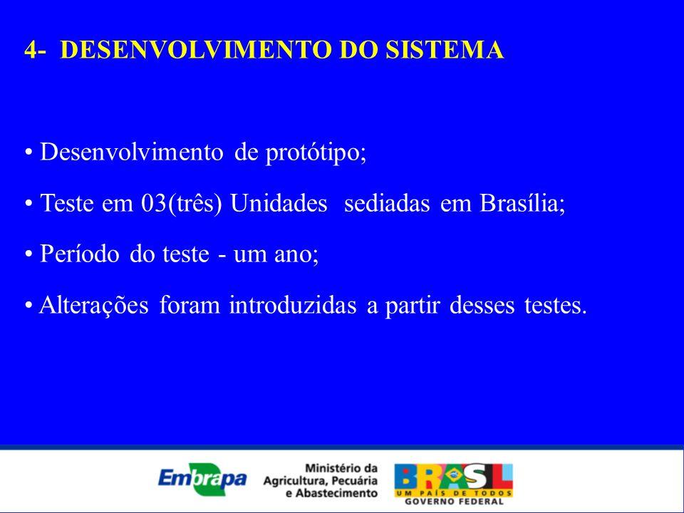 4- DESENVOLVIMENTO DO SISTEMA Desenvolvimento de protótipo; Teste em 03(três) Unidades sediadas em Brasília; Período do teste - um ano; Alterações for