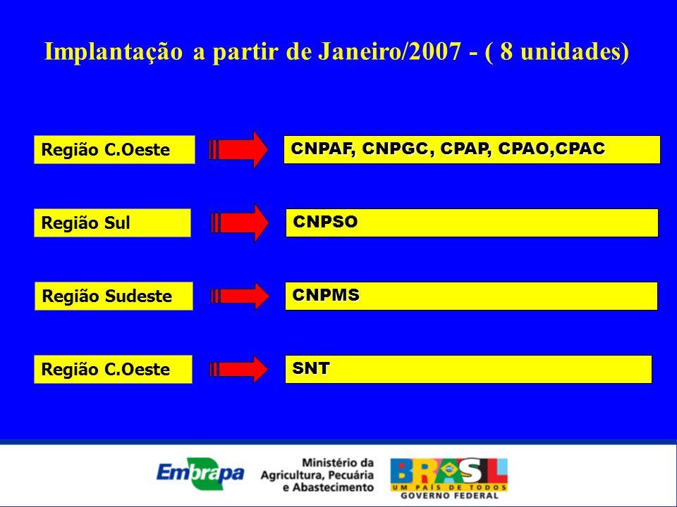 CNPAF, CNPGC, CPAP, CPAO,CPAC Região C.Oeste CNPSO Região Sul Implantação a partir de Janeiro/2007 - ( 8 unidades) CNPMS Região Sudeste Região C.Oeste