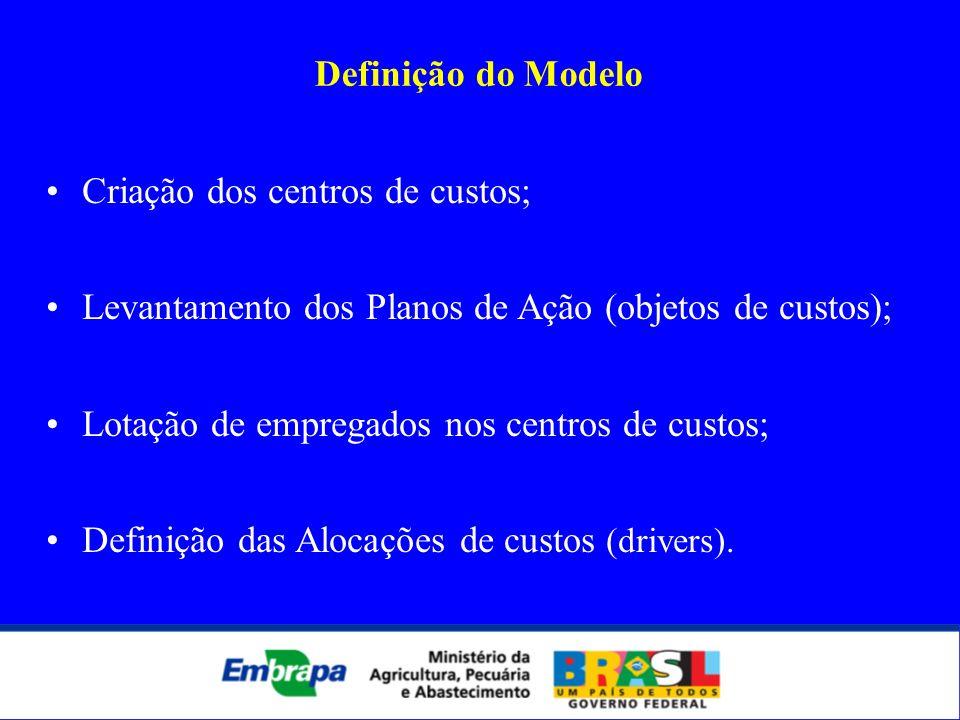 Definição do Modelo Criação dos centros de custos; Levantamento dos Planos de Ação (objetos de custos); Lotação de empregados nos centros de custos; D