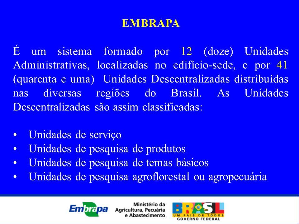 EMBRAPA É um sistema formado por 12 (doze) Unidades Administrativas, localizadas no edifício-sede, e por 41 (quarenta e uma) Unidades Descentralizadas