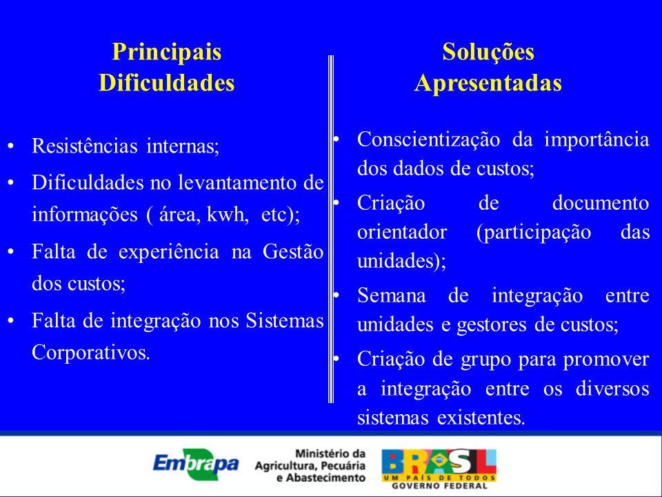Principais Dificuldades Resistências internas; Dificuldades no levantamento de informações ( área, kwh, etc); Falta de experiência na Gestão dos custo