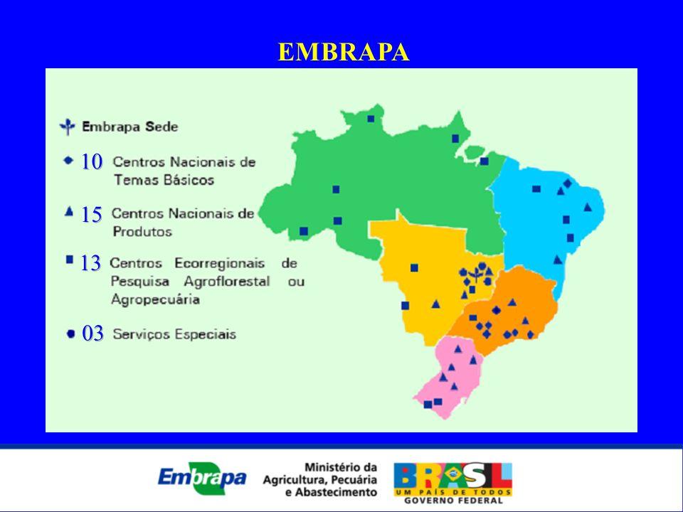 CNPAF, CNPGC, CPAP, CPAO,CPAC Região C.Oeste CNPSO Região Sul Implantação a partir de Janeiro/2007 - ( 8 unidades) CNPMS Região Sudeste Região C.OesteSNT