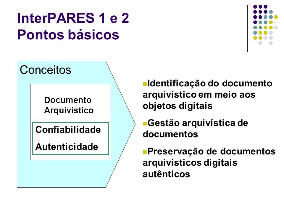 InterPARES 1 e 2 Pontos básicos Conceitos Confiabilidade Autenticidade Documento Arquivístico Identificação do documento arquivístico em meio aos obje