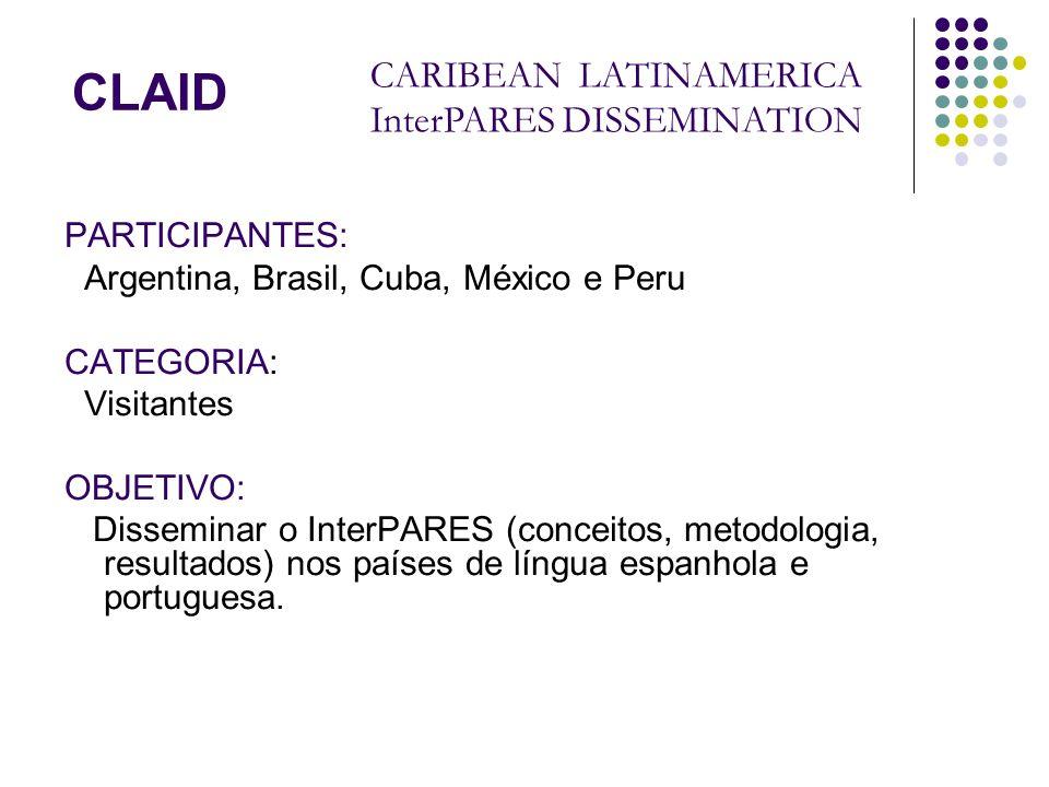 CLAID PARTICIPANTES: Argentina, Brasil, Cuba, México e Peru CATEGORIA: Visitantes OBJETIVO: Disseminar o InterPARES (conceitos, metodologia, resultado