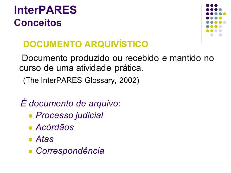 InterPARES Conceitos DOCUMENTO ARQUIVÍSTICO Documento produzido ou recebido e mantido no curso de uma atividade prática. (The InterPARES Glossary, 200