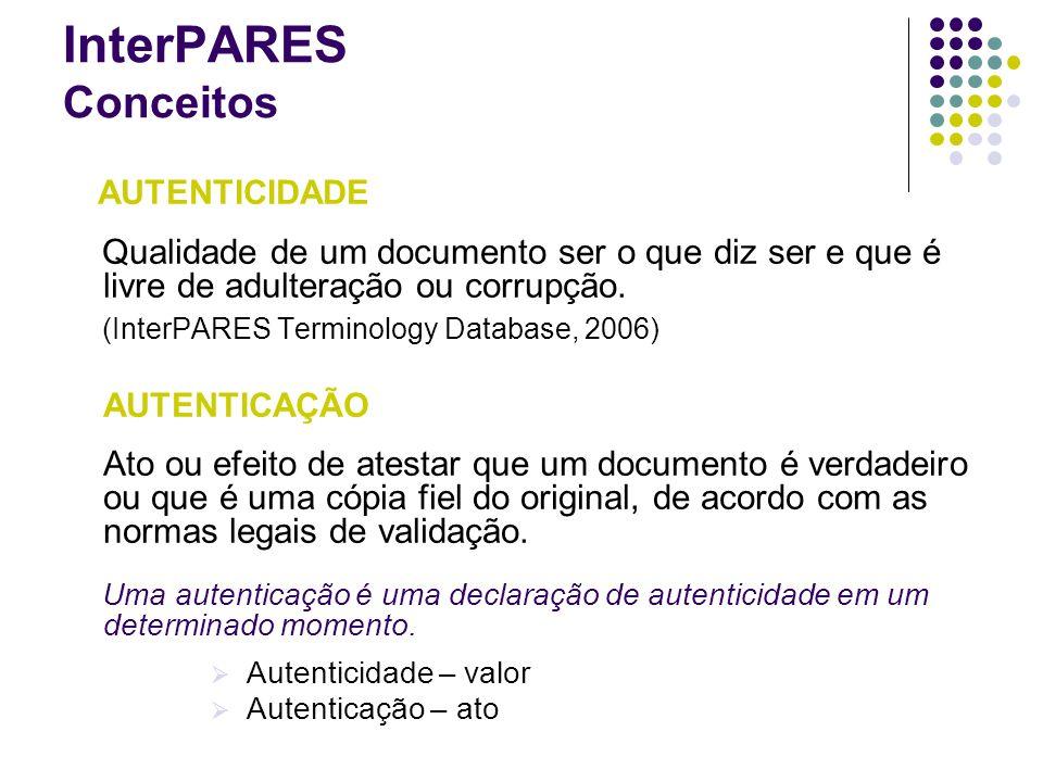 InterPARES 1 e 2 Pontos básicos Conceitos Confiabilidade Autenticidade Documento Arquivístico Identificação do documento arquivístico em meio aos objetos digitais Gestão arquivística de documentos Preservação de documentos arquivísticos digitais autênticos