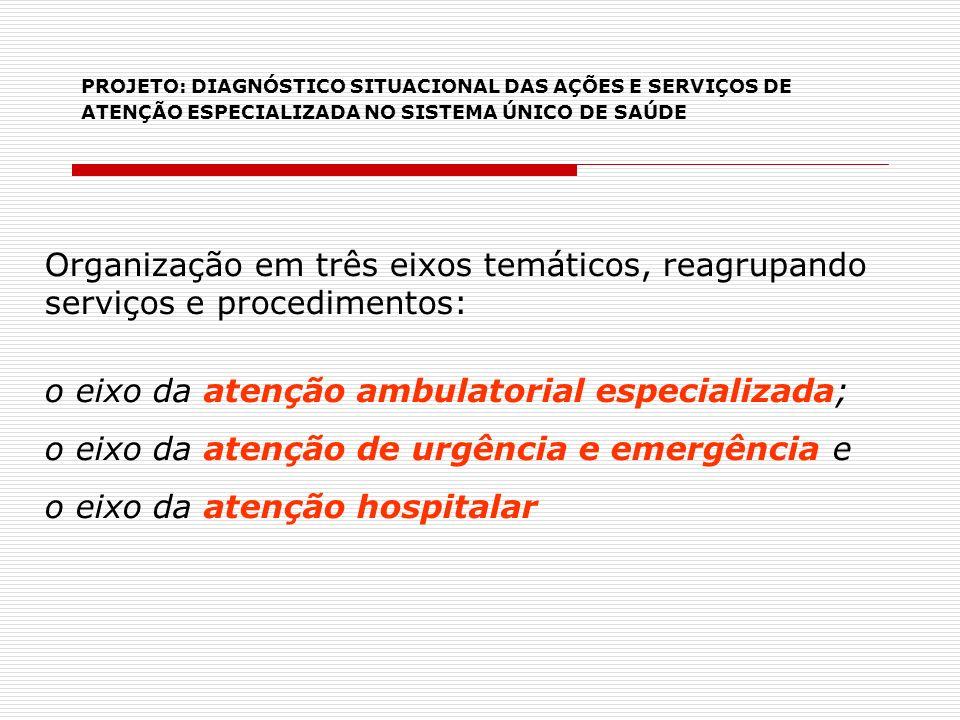 PROJETO: DIAGNÓSTICO SITUACIONAL DAS AÇÕES E SERVIÇOS DE ATENÇÃO ESPECIALIZADA NO SISTEMA ÚNICO DE SAÚDE Capacidade instalada Fonte: IBGE - Pesquisa de Assistência Médico-Sanitária, 2002.