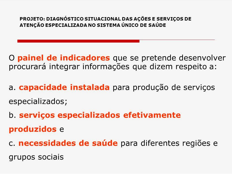 PROJETO: DIAGNÓSTICO SITUACIONAL DAS AÇÕES E SERVIÇOS DE ATENÇÃO ESPECIALIZADA NO SISTEMA ÚNICO DE SAÚDE O painel de indicadores que se pretende desen