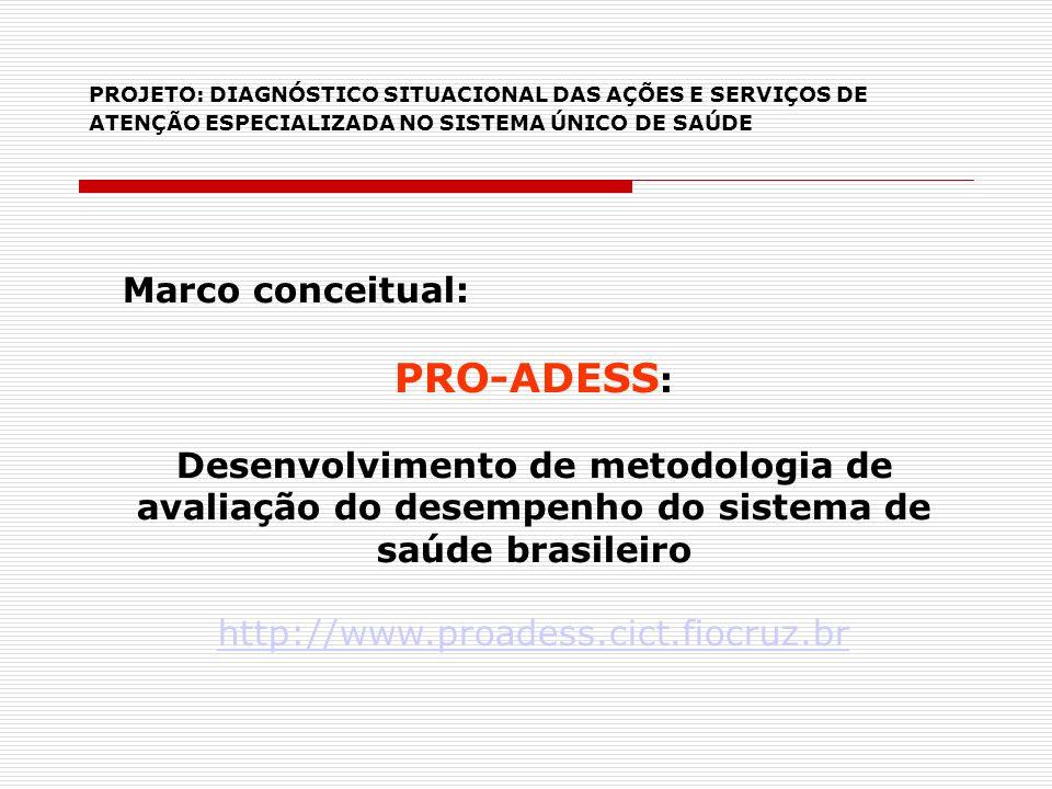 PROJETO: DIAGNÓSTICO SITUACIONAL DAS AÇÕES E SERVIÇOS DE ATENÇÃO ESPECIALIZADA NO SISTEMA ÚNICO DE SAÚDE Marco conceitual: PRO-ADESS : Desenvolvimento