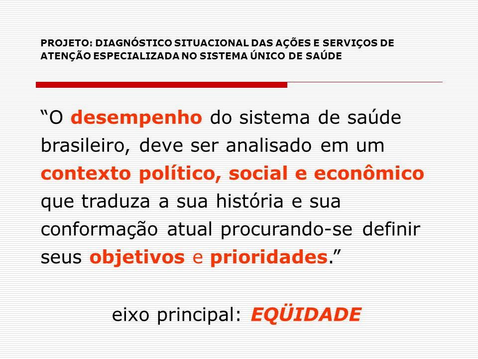 PROJETO: DIAGNÓSTICO SITUACIONAL DAS AÇÕES E SERVIÇOS DE ATENÇÃO ESPECIALIZADA NO SISTEMA ÚNICO DE SAÚDE O desempenho do sistema de saúde brasileiro,