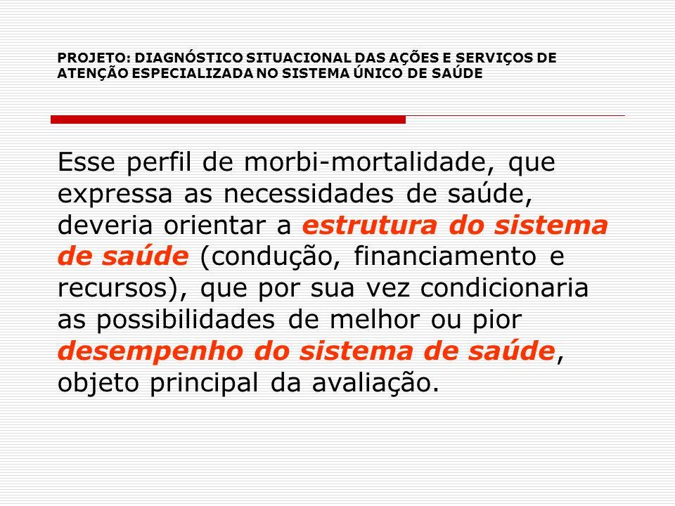 PROJETO: DIAGNÓSTICO SITUACIONAL DAS AÇÕES E SERVIÇOS DE ATENÇÃO ESPECIALIZADA NO SISTEMA ÚNICO DE SAÚDE Esse perfil de morbi-mortalidade, que express