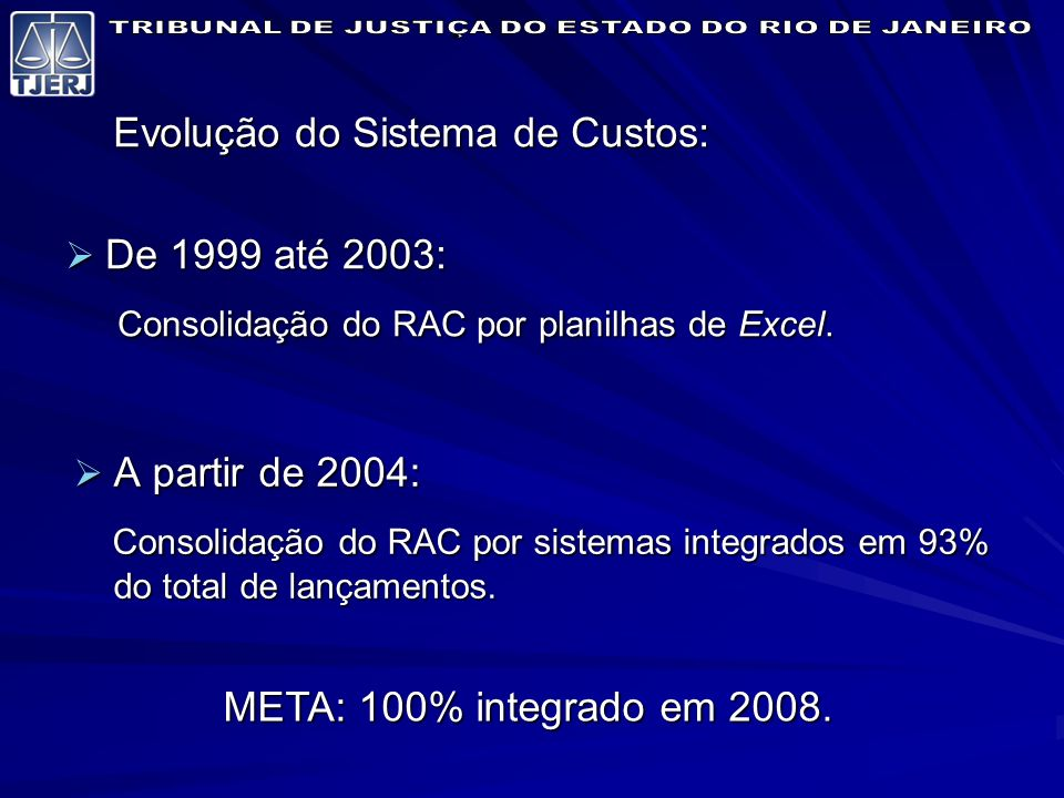 Evolução do Sistema de Custos: A partir de 2004: A partir de 2004: Consolidação do RAC por sistemas integrados em 93% do total de lançamentos.