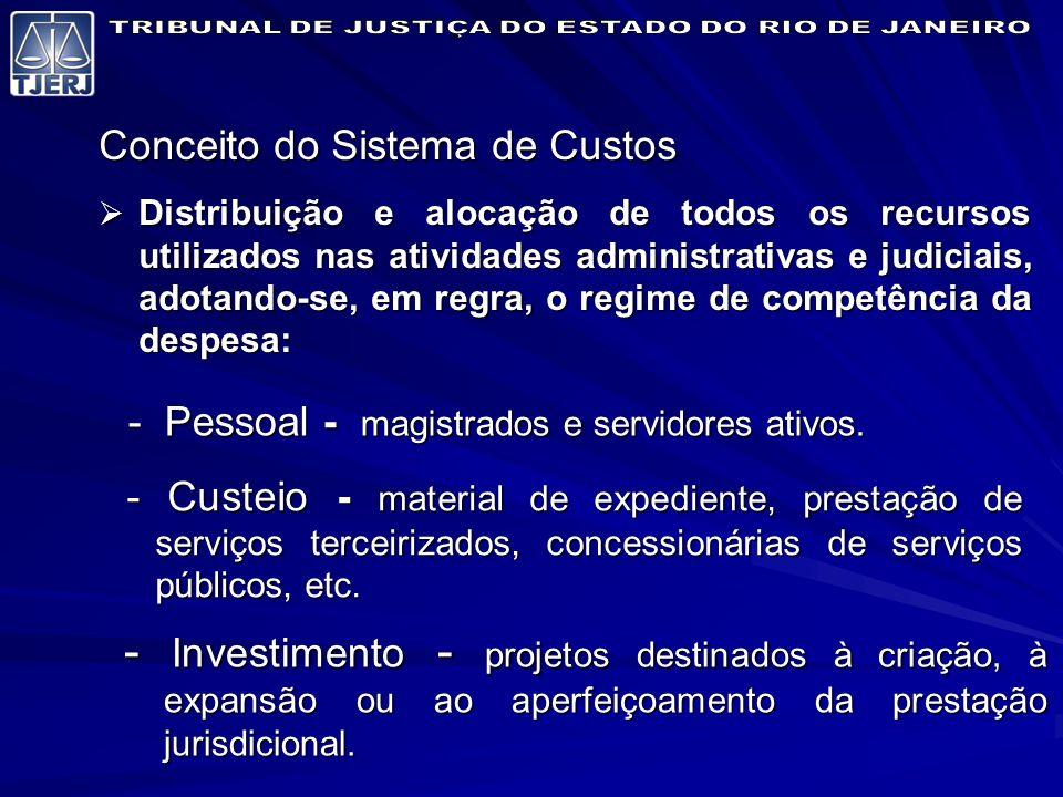- Investimento - projetos destinados à criação, à expansão ou ao aperfeiçoamento da prestação jurisdicional.