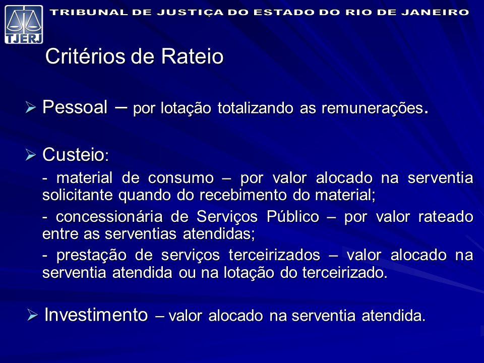 Critérios de Rateio Pessoal – por lotação totalizando as remunerações.