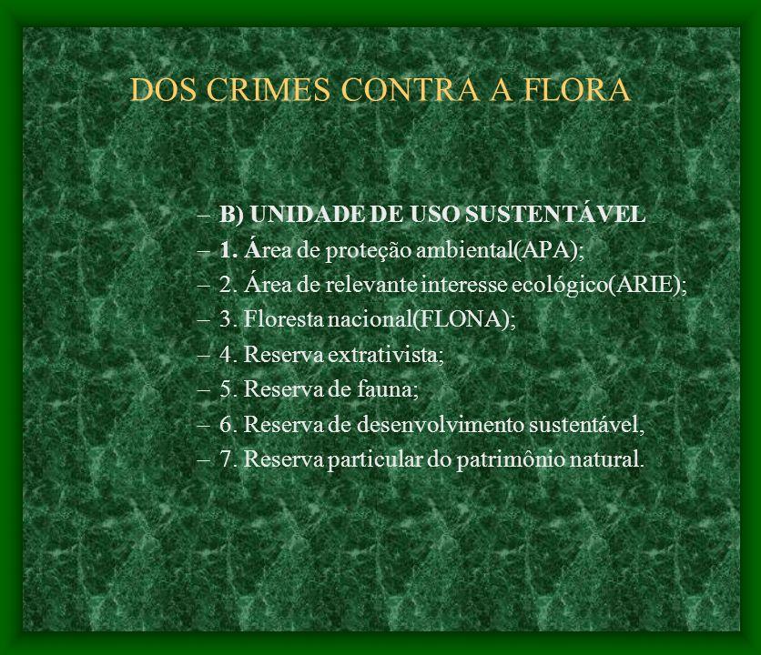 DOS CRIMES CONTRA A FLORA –B) UNIDADE DE USO SUSTENTÁVEL –1. Área de proteção ambiental(APA); –2. Área de relevante interesse ecológico(ARIE); –3. Flo