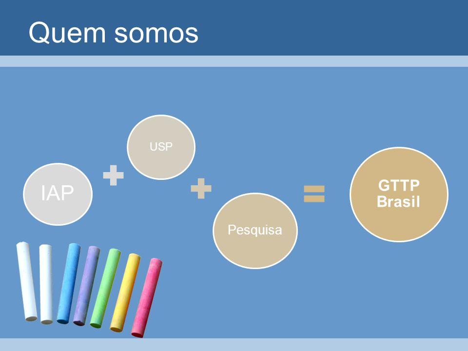 Quem somos IAP USP Pesquisa GTTP Brasil