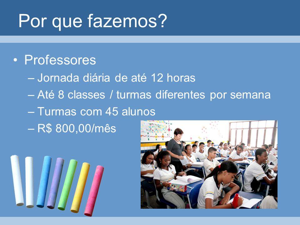 Professores –Jornada diária de até 12 horas –Até 8 classes / turmas diferentes por semana –Turmas com 45 alunos –R$ 800,00/mês
