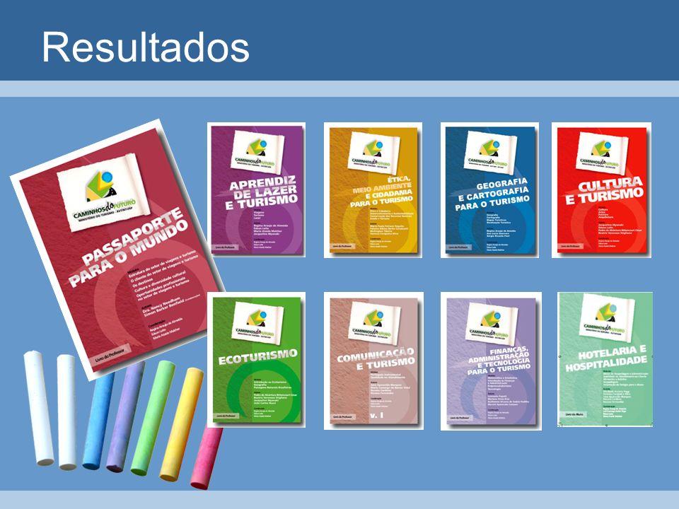 O Projeto Caminhos do Futuro Estado / Município onde ocorreu a qualificação CidadesEscolas Públicas ProfessoresDemais Participantes Alagoas / Maragogi05193418 Amazonas / Manaus01252225 Bahia / Mata de São Joao07162527 Ceará / Jijoca de Jericoacoara05411941 Distrito Federal / Brasília03100536 Espírito Santo / São Mateus10214316 Goiás / Caldas Novas031626 Maranhão / Barreirinhas05115301 Minas Gerais / Caxambu11233909 Paraná / Foz do Iguaçu02063412 Pernambuco / Cabo de Sto.