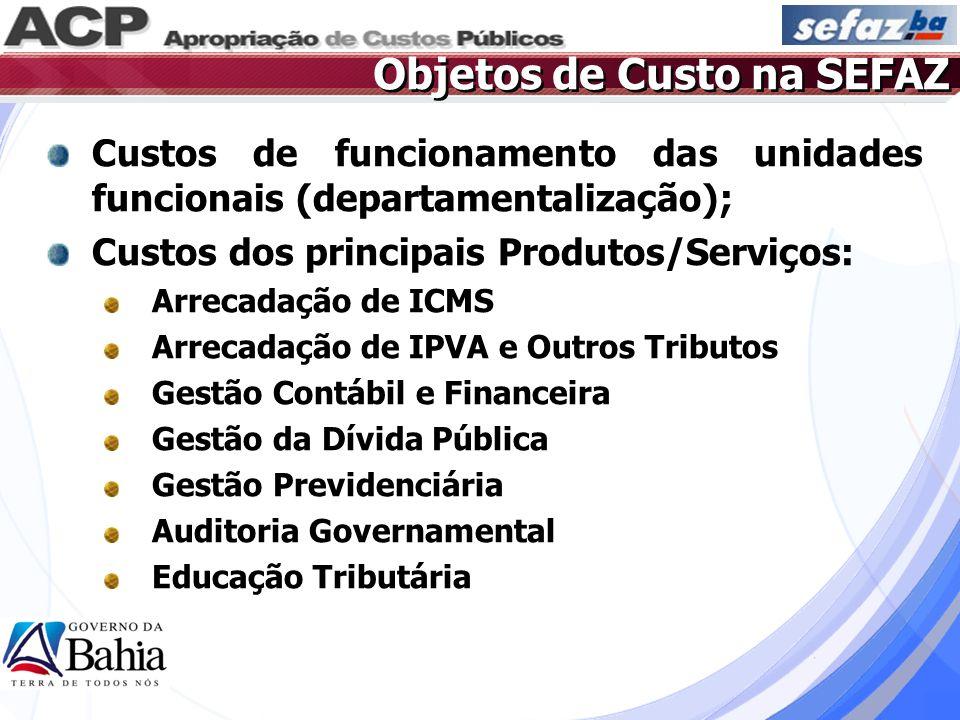 Custos de funcionamento das unidades funcionais (departamentalização); Custos dos principais Produtos/Serviços: Arrecadação de ICMS Arrecadação de IPV