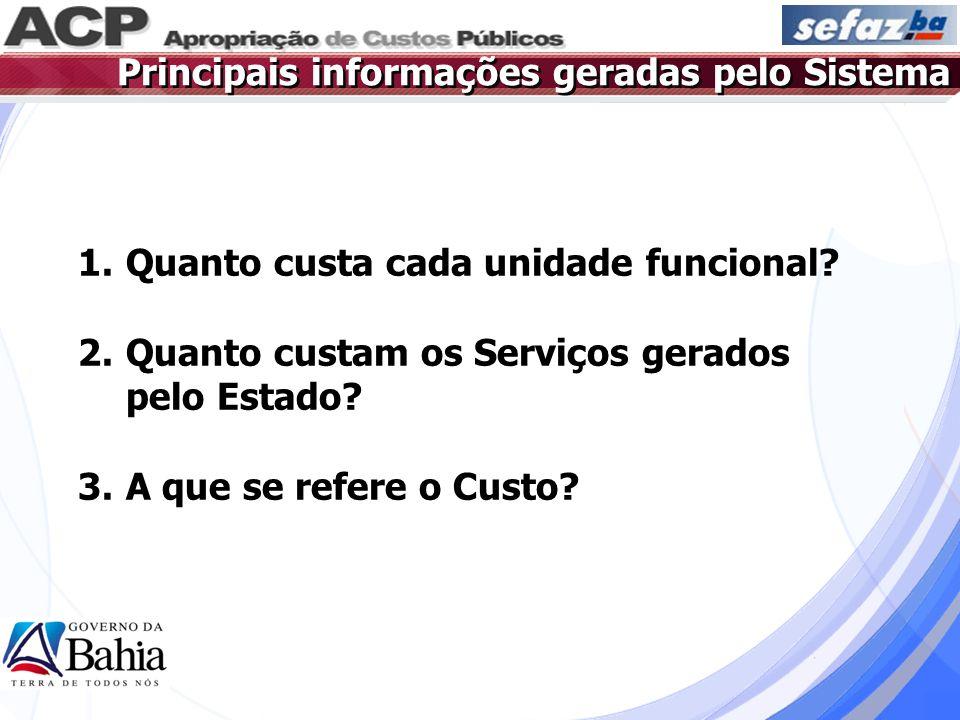 1.Secretaria / Unidade de Custo 2.Produtos Gerados/Serviços Prestados 3.Categoria de Custo (de Gasto) / Item de Custo; Dimensões do Sistema