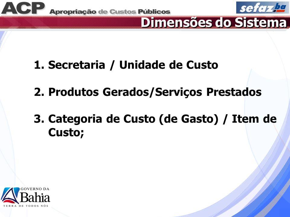 1.Quanto custa o funcionamento de cada uma das unidades das Secretarias.