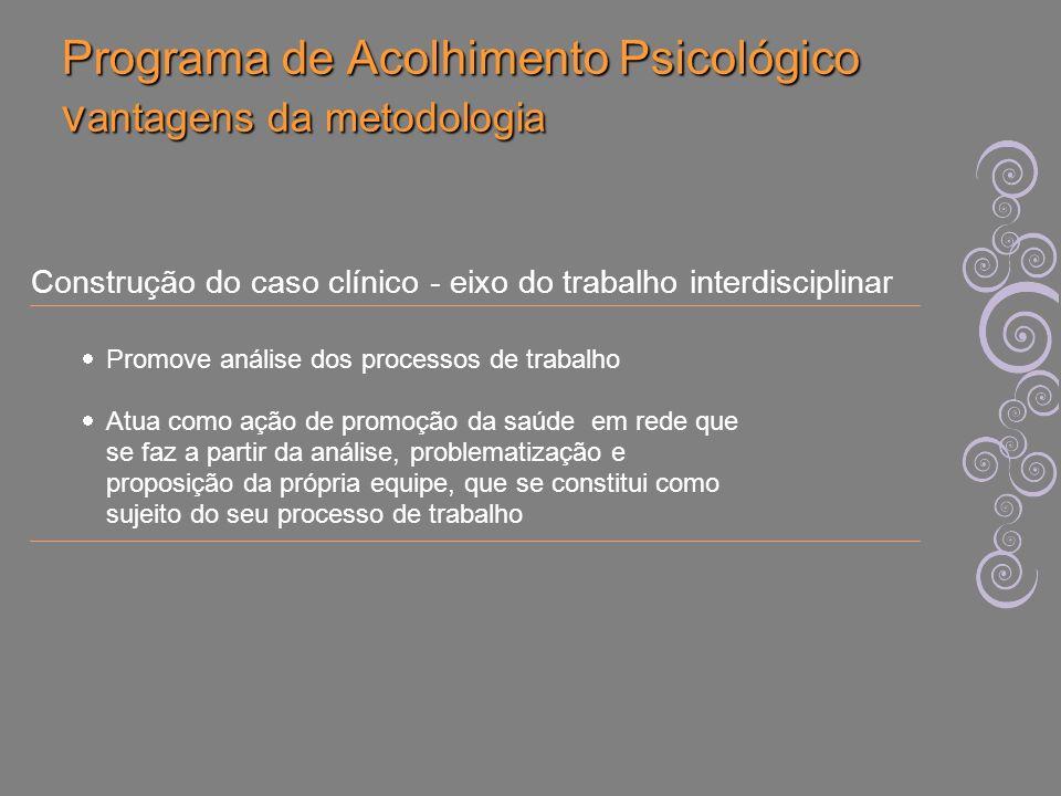 Programa de Acolhimento Psicológico v antagens da metodologia Promove análise dos processos de trabalho Atua como ação de promoção da saúde em rede qu