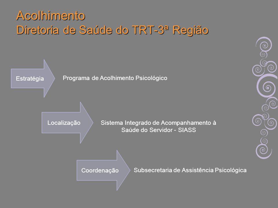 Estratégia Acolhimento Diretoria de Saúde do TRT-3ª Região Programa de Acolhimento Psicológico Localização Sistema Integrado de Acompanhamento à Saúde