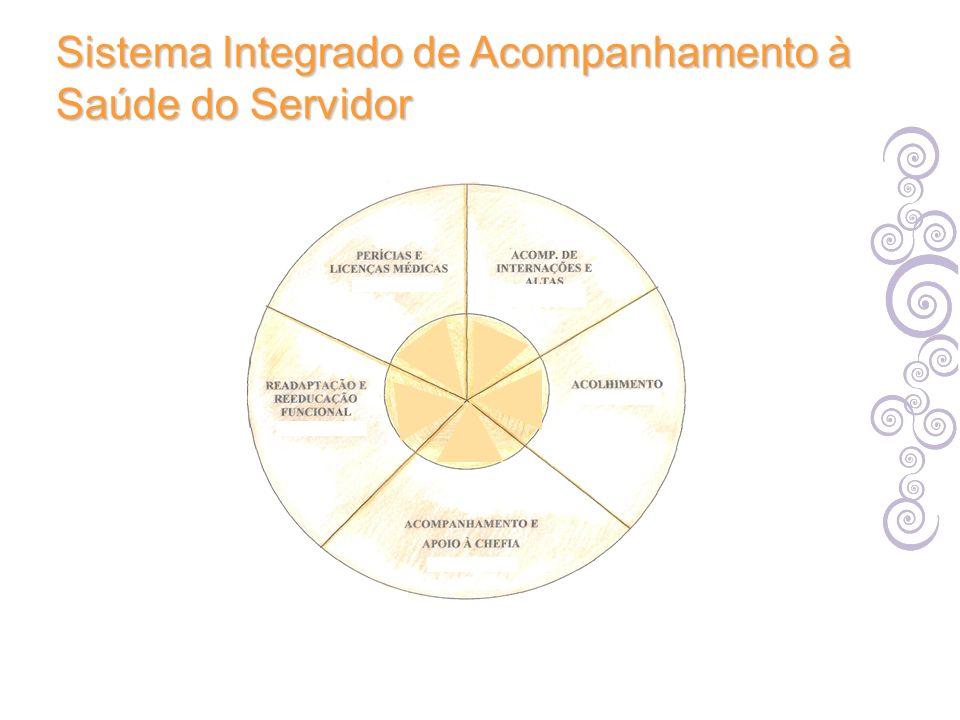 Programa de Acolhimento Psicológico Prática de atenção psicológicaAcolhimento ao sofrimento psíquico Programa de Acolhimento Psicológico