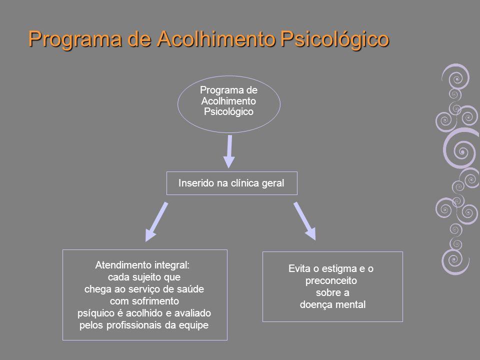Programa de Acolhimento Psicológico Acolhimento da experiência subjetiva do sujeito com sofrimento psíquico.