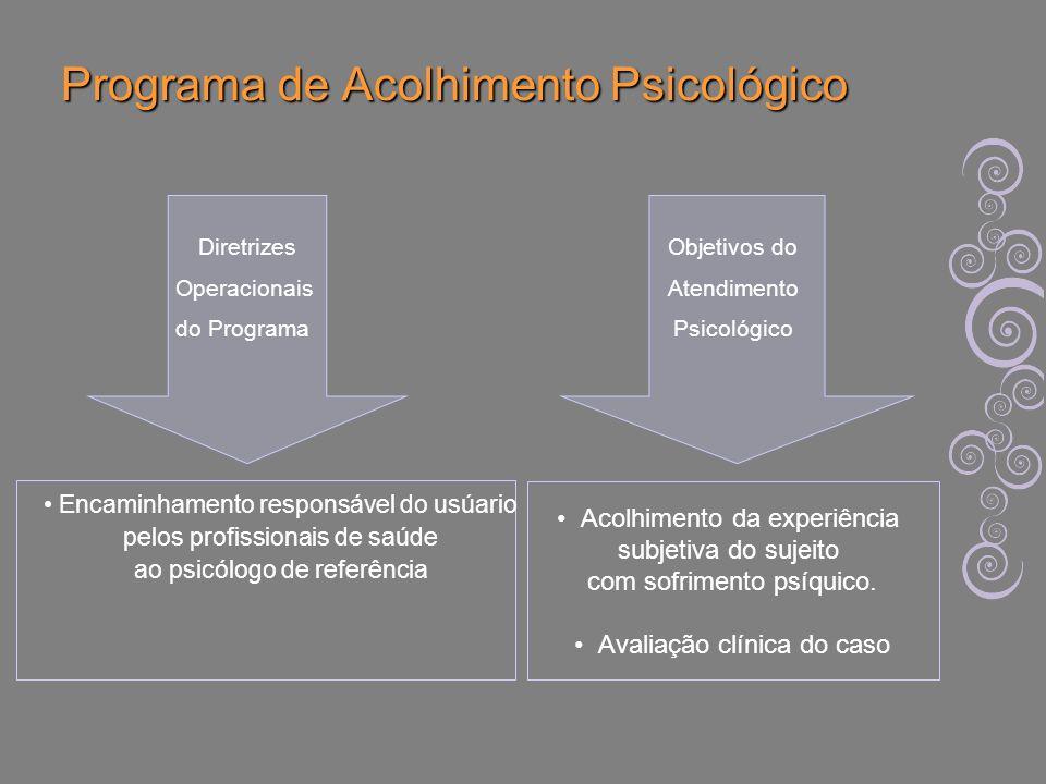 Programa de Acolhimento Psicológico Metodologia de Trabalho Desenvolver pesquisa a partir do caso clínico Critérios: Estudo do caso um a um Construção dos fatos que concernem ao caso Ponto de referência de cada profissional Construção do caso clínico