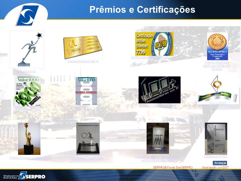 SERPRO® Fonte: Site SERPRO Atualização Jun/2007 Prêmios e Certificações Prêmio Valor 1000 Destaque do Ano Certificação British Standart 7799 Acessibil
