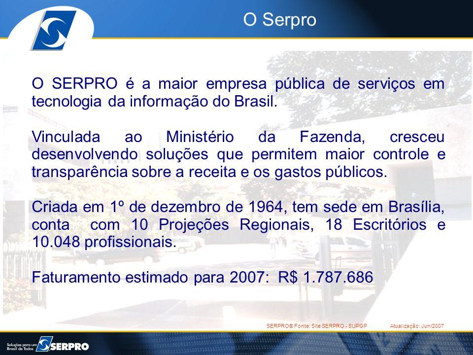 SERPRO® Fonte: Site SERPRO - SUPGP Atualização: Jun/2007 O SERPRO é a maior empresa pública de serviços em tecnologia da informação do Brasil. Vincula