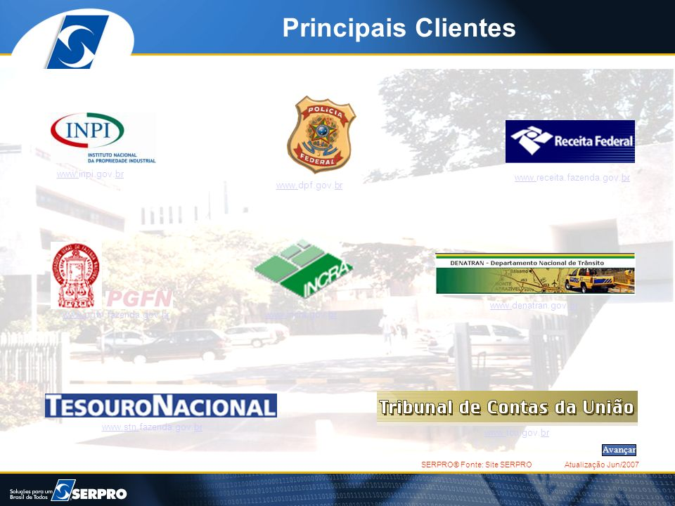 Principais Clientes SERPRO® Fonte: Site SERPRO Atualização Jun/2007 www.stn.www.stn.fazenda.gov.brbr www.www.receita.fazenda.gov.brbr www.www.denatran