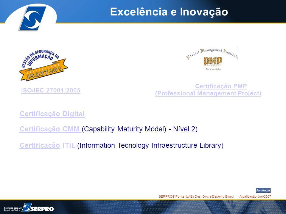 SERPRO® Fonte: UAE ( Des. Org. e Desemp Emp.) Atualização Jun/2007 Excelência e Inovação ISO/IEC 27001:2005 Certificação Digital Certificação CMM Cert