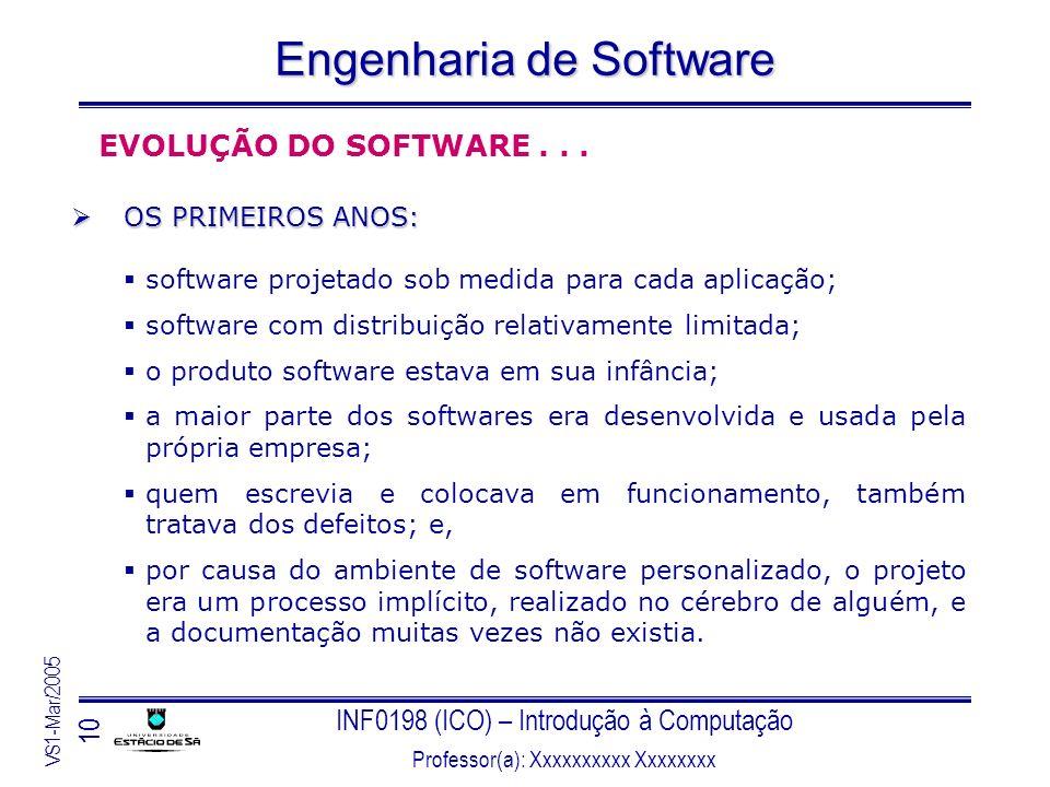 INF0198 (ICO) – Introdução à Computação Professor(a): Xxxxxxxxxx Xxxxxxxx VS1-Mar/2005 10 Engenharia de Software EVOLUÇÃO DO SOFTWARE... OS PRIMEIROS