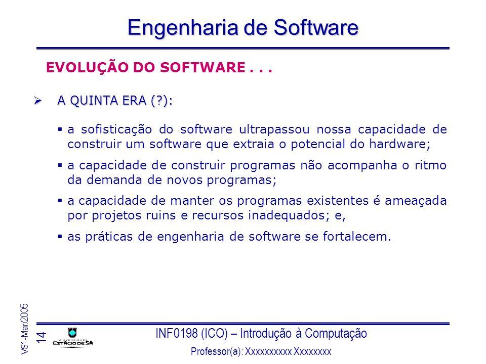 INF0198 (ICO) – Introdução à Computação Professor(a): Xxxxxxxxxx Xxxxxxxx VS1-Mar/2005 14 Engenharia de Software EVOLUÇÃO DO SOFTWARE... A QUINTA ERA