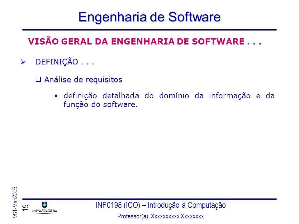 INF0198 (ICO) – Introdução à Computação Professor(a): Xxxxxxxxxx Xxxxxxxx VS1-Mar/2005 19 Engenharia de Software VISÃO GERAL DA ENGENHARIA DE SOFTWARE